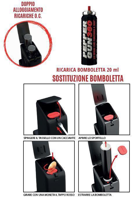 DIFESA PERSONALE RICARICA PEPPER GUN 20ml 1pz DEFENCE SYSTEM